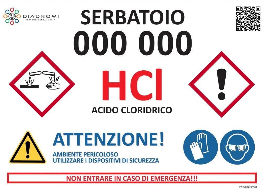 Esempio di cartello per serbatoi con fluidi pericolosi. Simbologia di sicurezza ed informazioni per i lavoratori