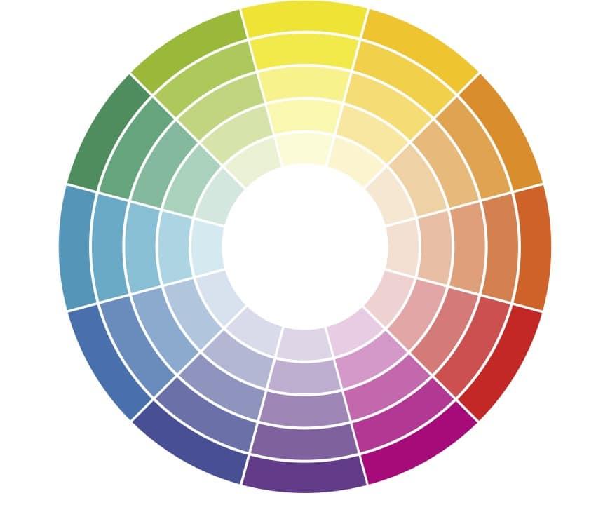 Tabella combinazione dei colori
