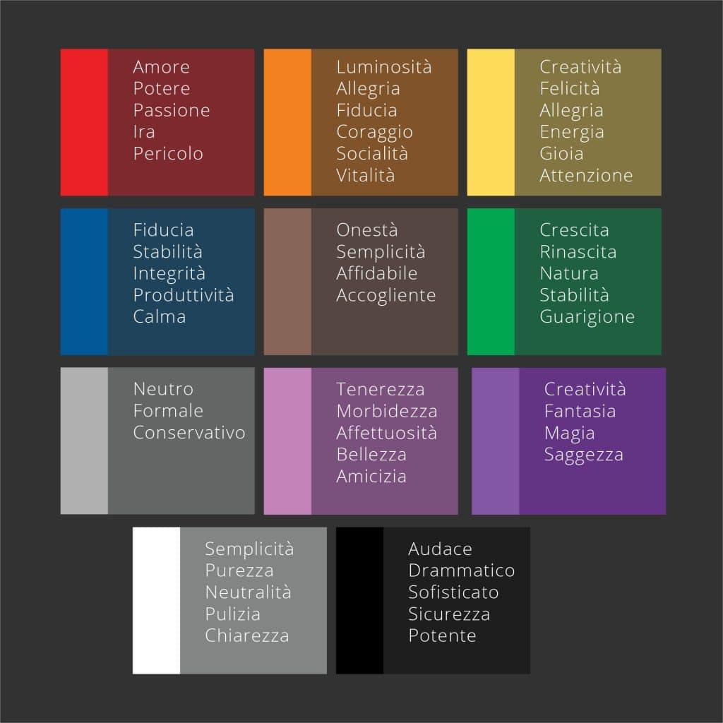 I colori nella psicologia